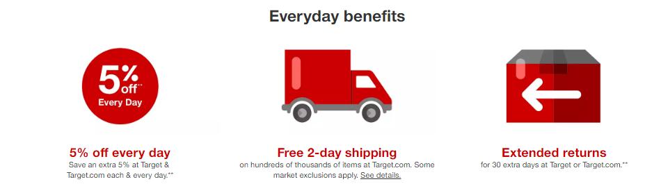 Target RED card benefites